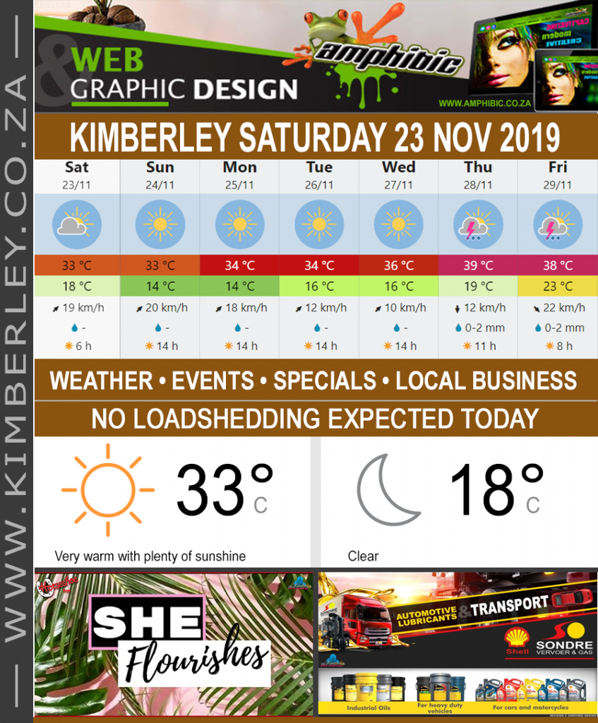 Today in Kimberley South Africa - Weather News Events 2019/11/23