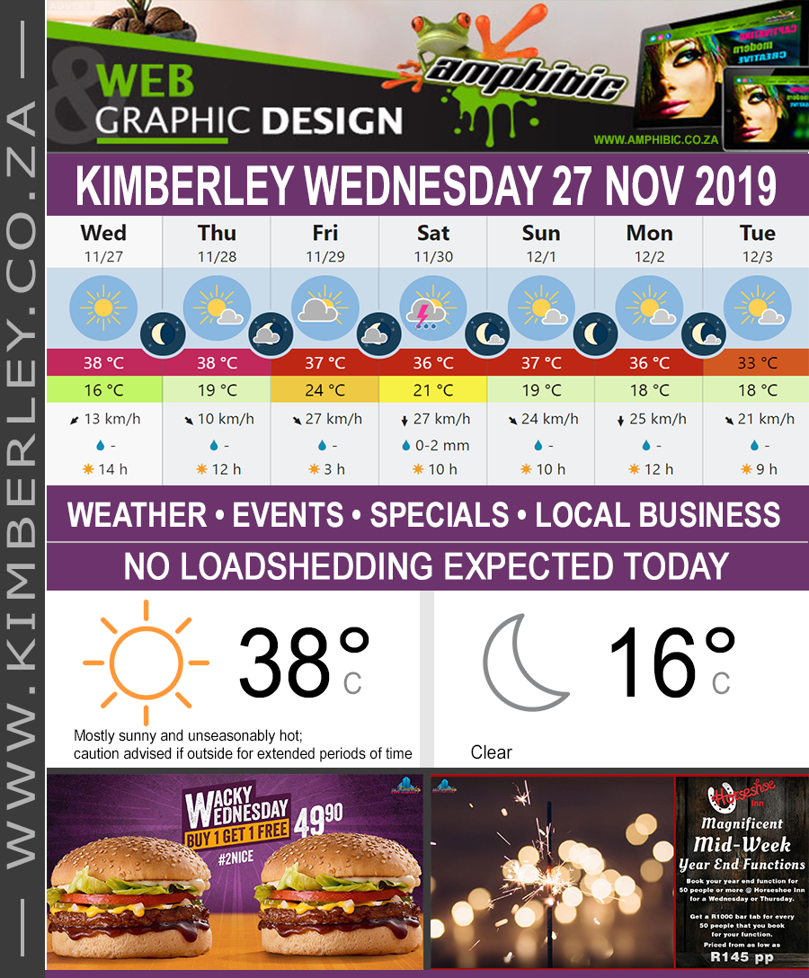Today in Kimberley South Africa - Weather News Events 2019/11/27