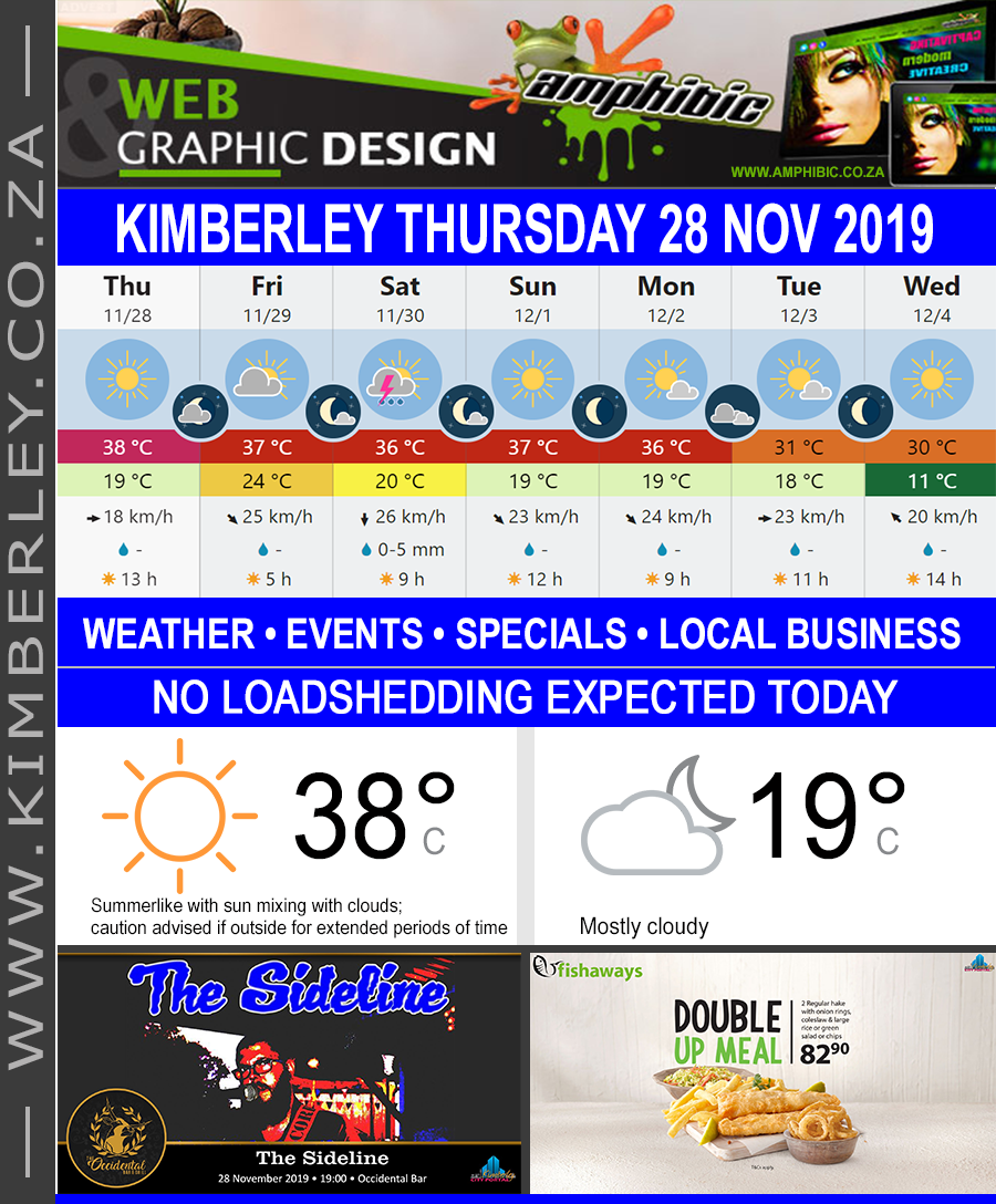 Today in Kimberley South Africa - Weather News Events 2019/11/28