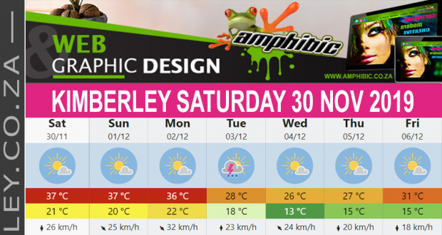 Today in Kimberley South Africa - Weather News Events 2019/11/30