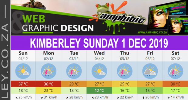 Today in Kimberley South Africa - Weather News Events 2019/12/01