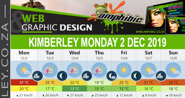 Today in Kimberley South Africa - Weather News Events 2019/12/02