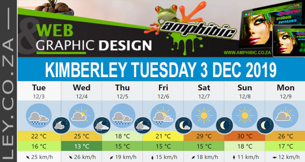 Today in Kimberley South Africa - Weather News Events 2019/12/03