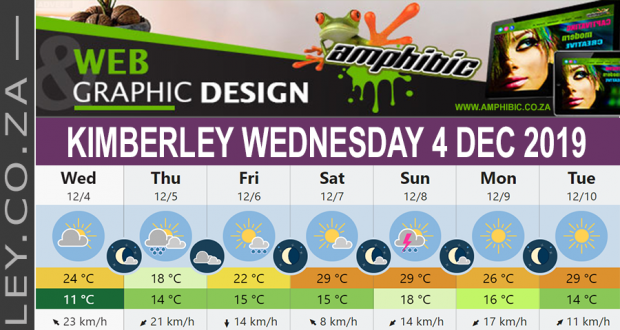 Today in Kimberley South Africa - Weather News Events 2019/12/04