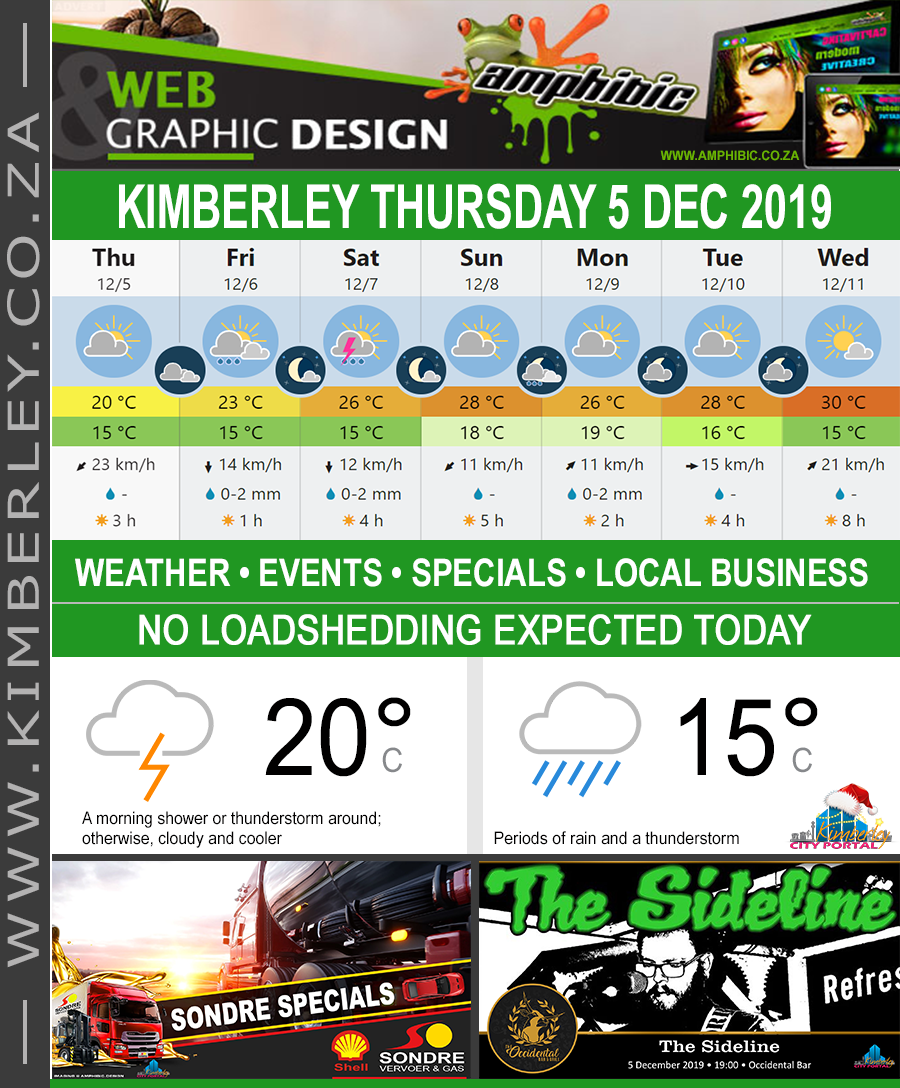 Today in Kimberley South Africa - Weather News Events 2019/12/05