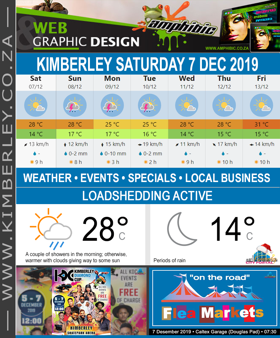 Today in Kimberley South Africa - Weather News Events 2019/12/07