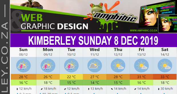 Today in Kimberley South Africa - Weather News Events 2019/12/08