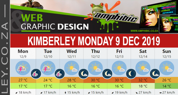Today in Kimberley South Africa - Weather News Events 2019/12/09