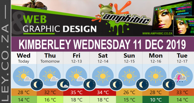 Today in Kimberley South Africa - Weather News Events 2019/12/11