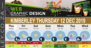 Today in Kimberley South Africa - Weather News Events 2019/12/12