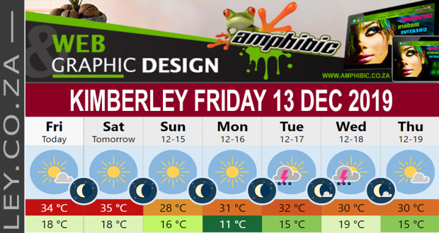 Today in Kimberley South Africa - Weather News Events 2019/12/13