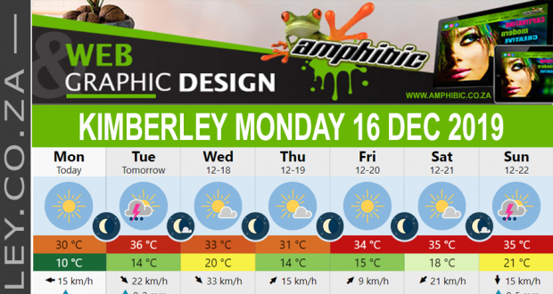 Today in Kimberley South Africa - Weather News Events 2019/12/16