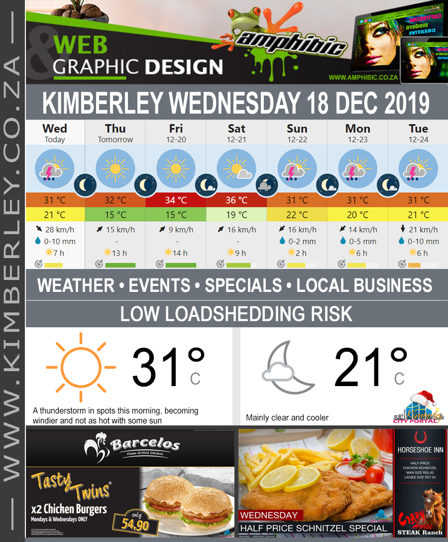 Today in Kimberley South Africa - Weather News Events 2019/12/18