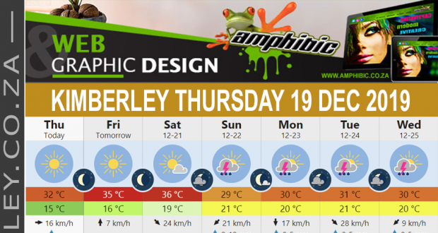 Today in Kimberley South Africa - Weather News Events 2019/12/19