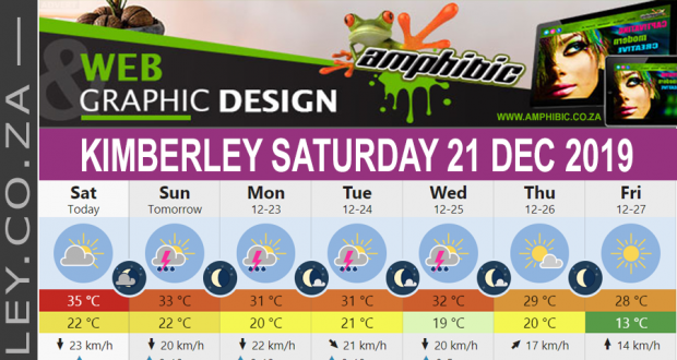 Today in Kimberley South Africa - Weather News Events 2019/12/21