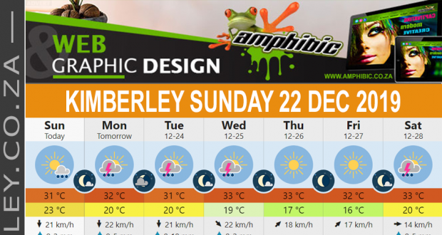 Today in Kimberley South Africa - Weather News Events 2019/12/22