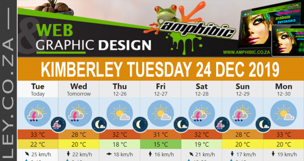 Today in Kimberley South Africa - Weather News Events 2019/12/24