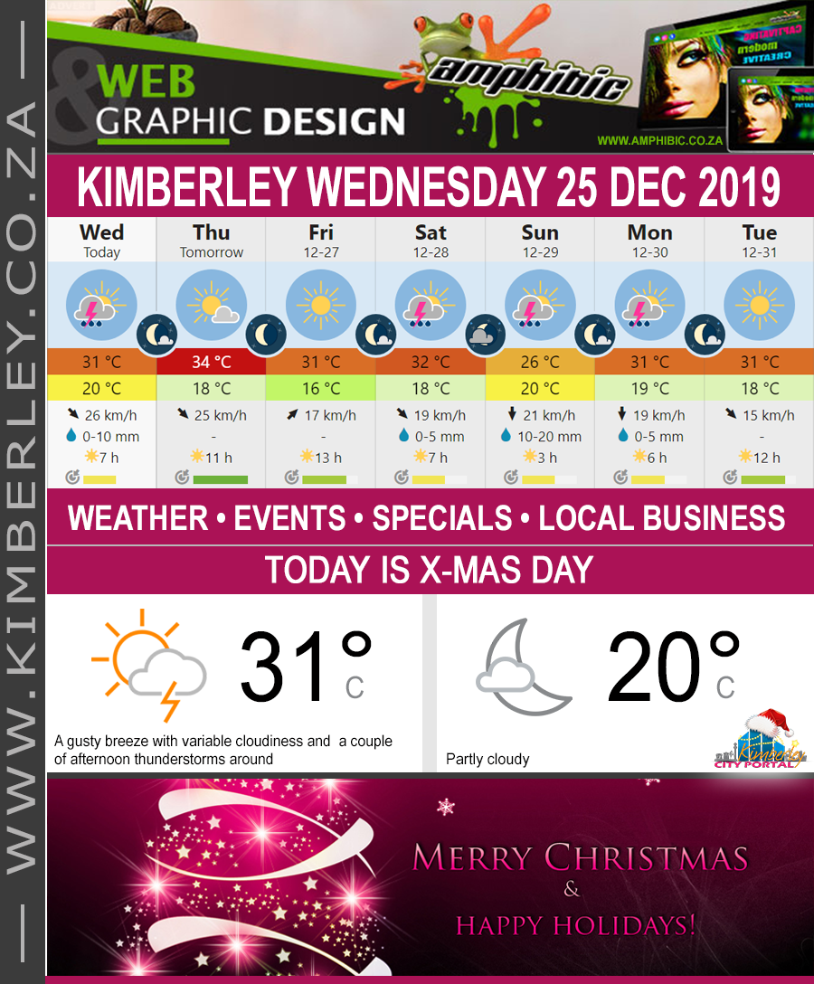 Today in Kimberley South Africa - Weather News Events 2019/12/25