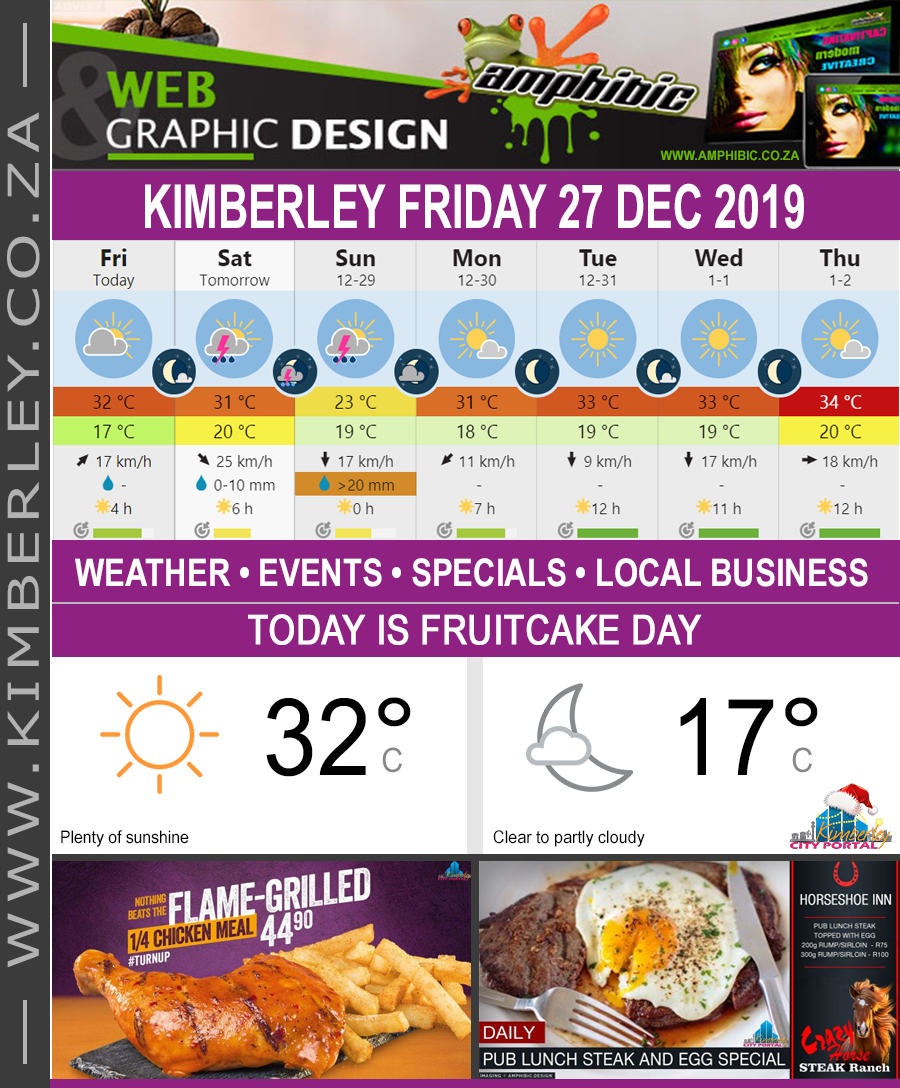 Today in Kimberley South Africa - Weather News Events 2019/12/27
