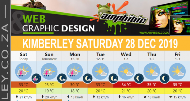 Today in Kimberley South Africa - Weather News Events 2019/12/28