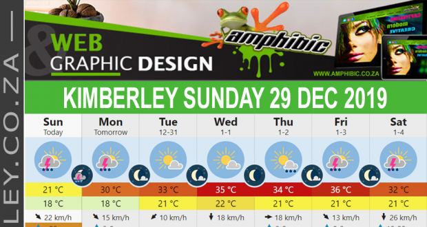 Today in Kimberley South Africa - Weather News Events 2019/12/29