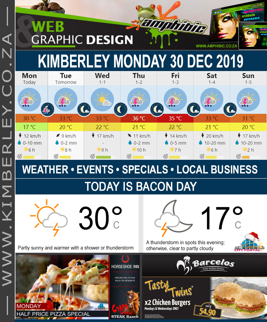 Today in Kimberley South Africa - Weather News Events 2019/12/30