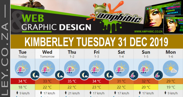 Today in Kimberley South Africa - Weather News Events 2019/12/31