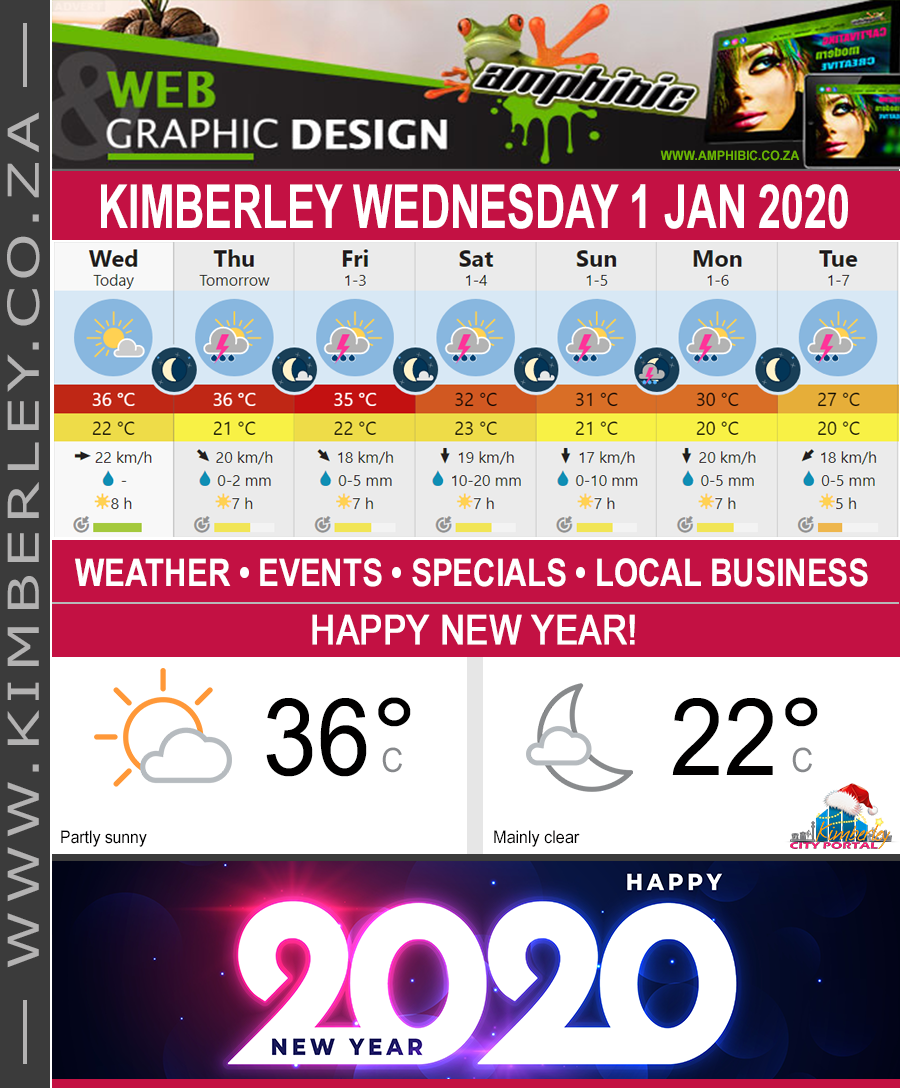Today in Kimberley South Africa - Weather News Events 2020/01/01