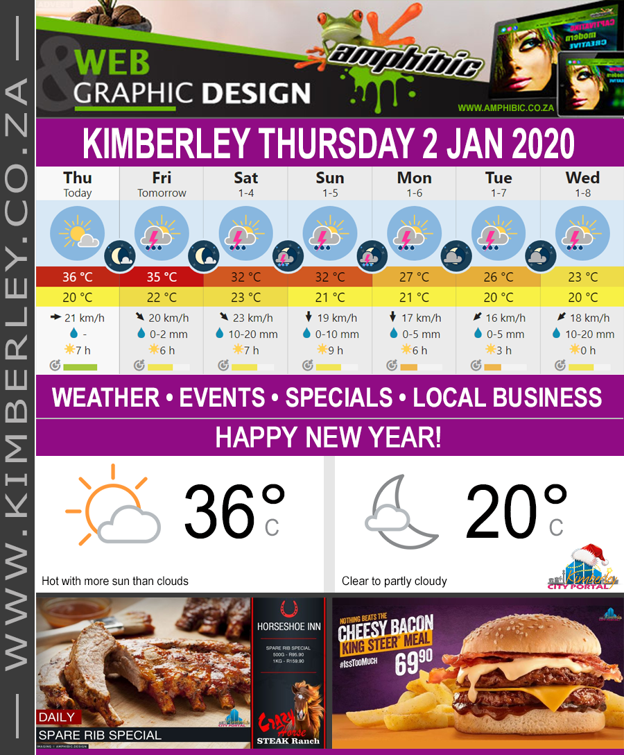 Today in Kimberley South Africa - Weather News Events 2020/01/02