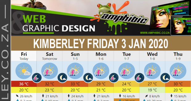 Today in Kimberley South Africa - Weather News Events 2020/01/03