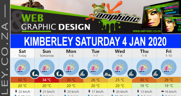 Today in Kimberley South Africa - Weather News Events 2020/01/04