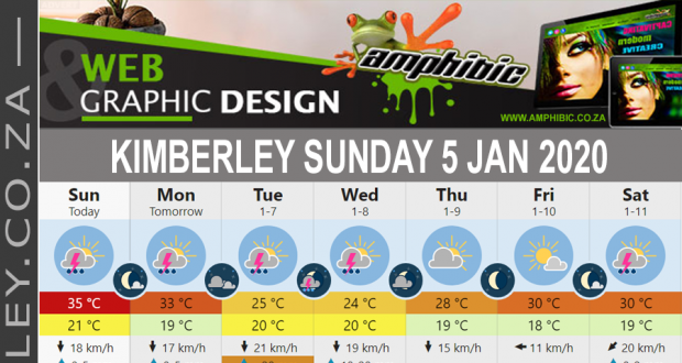 Today in Kimberley South Africa - Weather News Events 2020/01/05