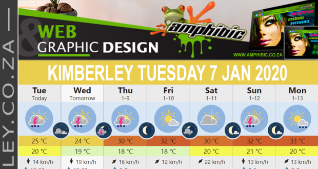 Today in Kimberley South Africa - Weather News Events 2020/01/07