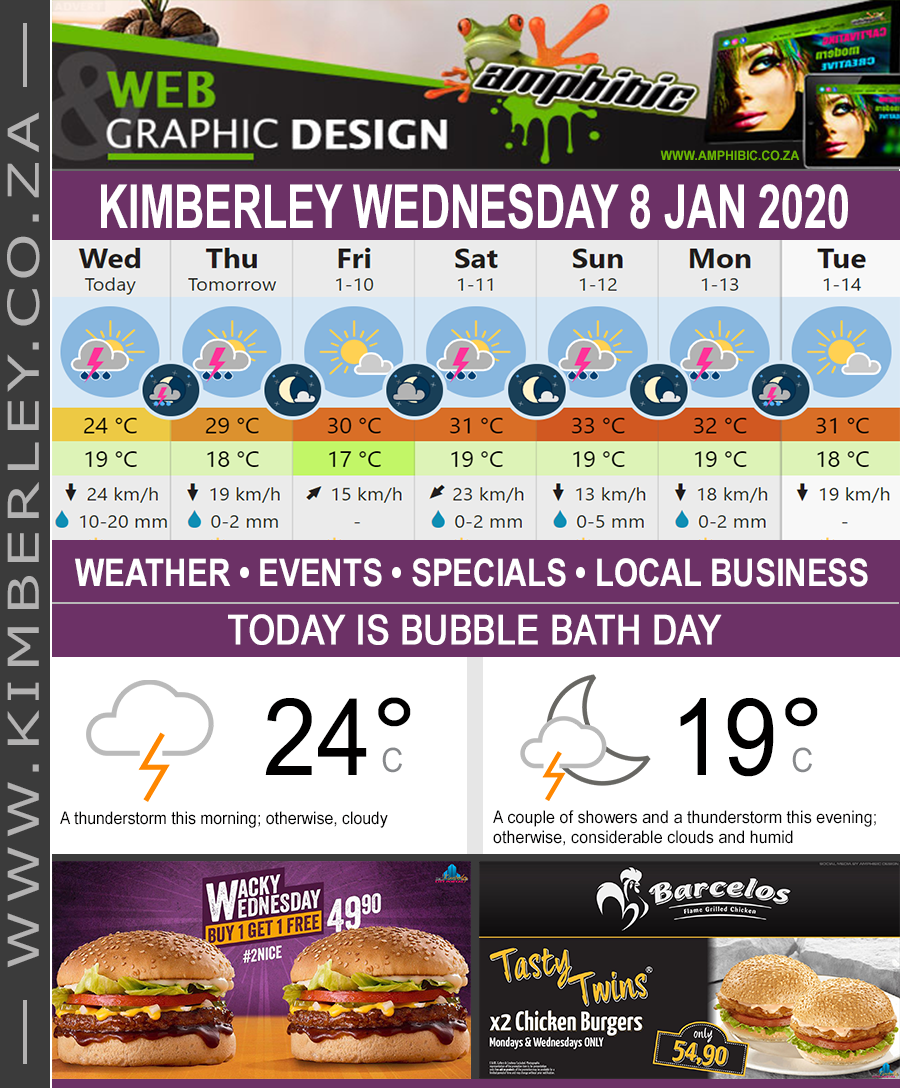 Today in Kimberley South Africa - Weather News Events 2020/01/08