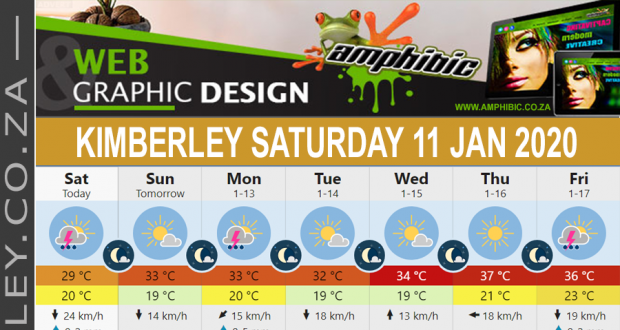 Today in Kimberley South Africa - Weather News Events 2020/01/11