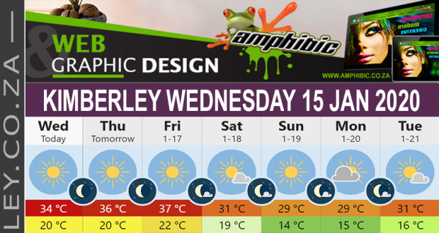 Today in Kimberley South Africa - Weather News Events 2020/01/15