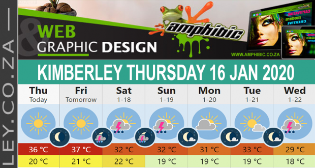 Today in Kimberley South Africa - Weather News Events 2020/01/16