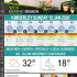 Today in Kimberley South Africa - Weather News Events 2020/01/19