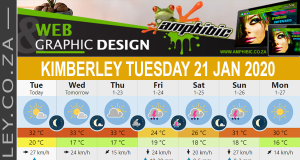 Today in Kimberley South Africa - Weather News Events 2020/01/21