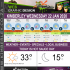 Today in Kimberley South Africa - Weather News Events 2020/01/22