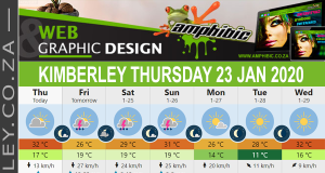 Today in Kimberley South Africa - Weather News Events 2020/01/23