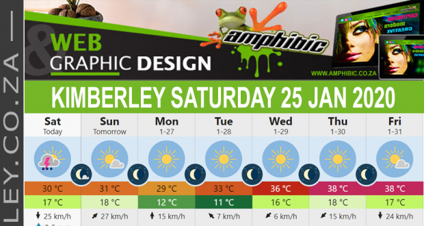 Today in Kimberley South Africa - Weather News Events 2020/01/25