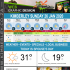Today in Kimberley South Africa - Weather News Events 2020/01/26