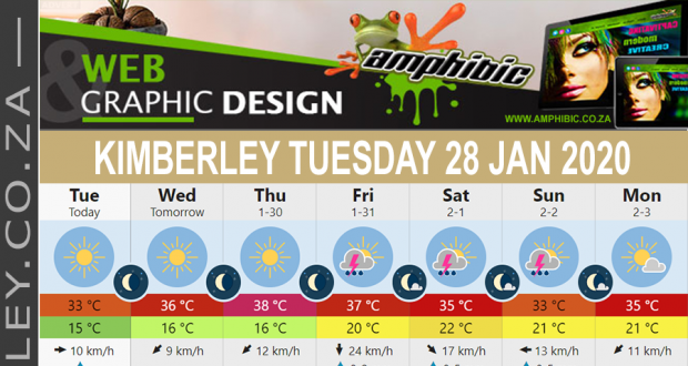 Today in Kimberley South Africa - Weather News Events 2020/01/28