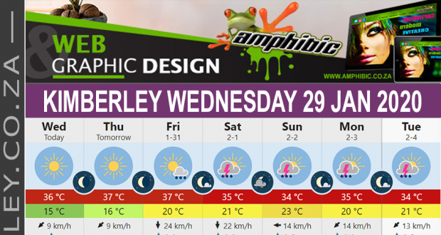 Today in Kimberley South Africa - Weather News Events 2020/01/29