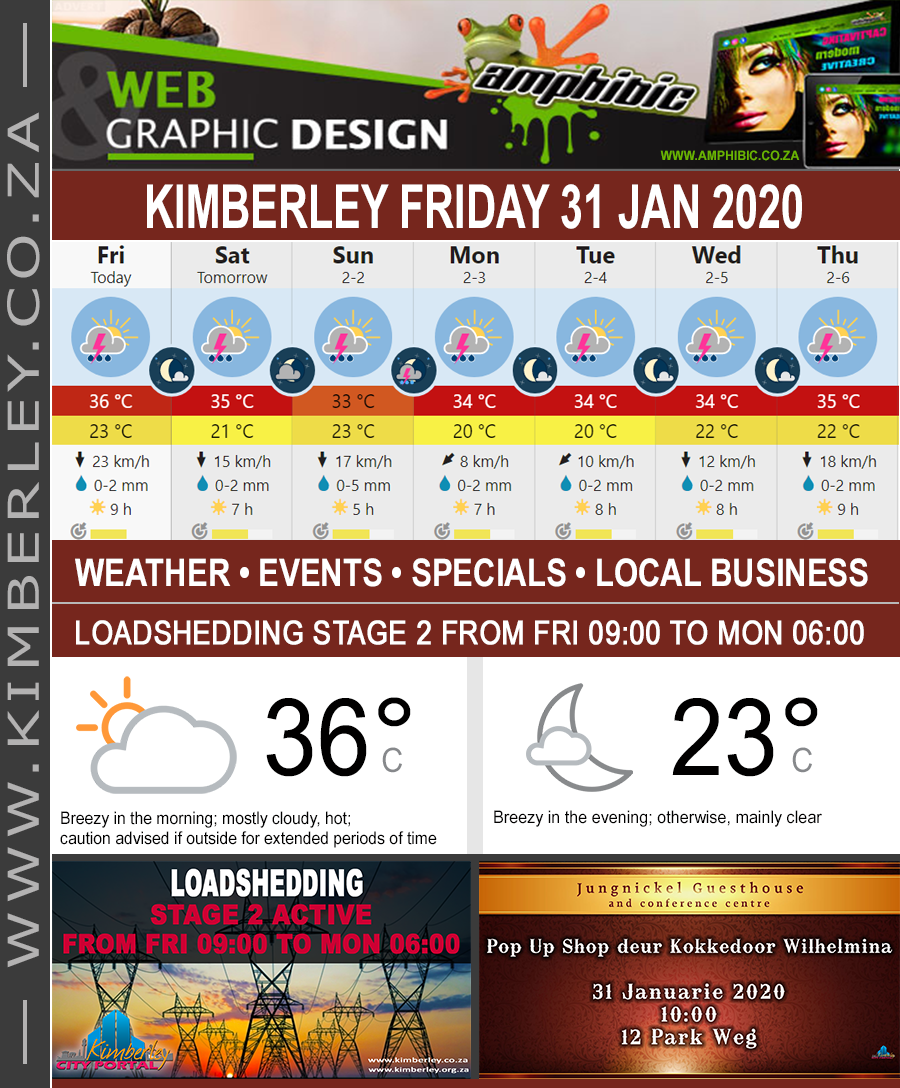 Today in Kimberley South Africa - Weather News Events 2020/01/31