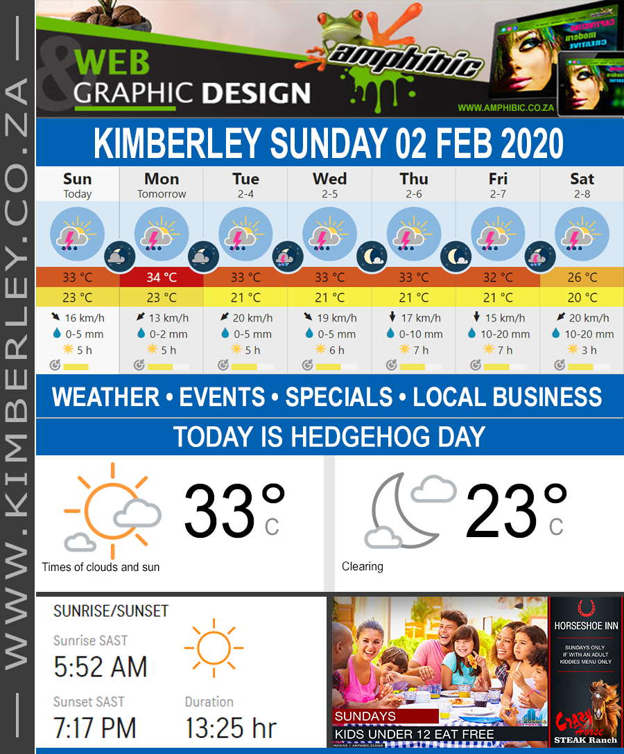 Today in Kimberley South Africa - Weather News Events 2020/02/02