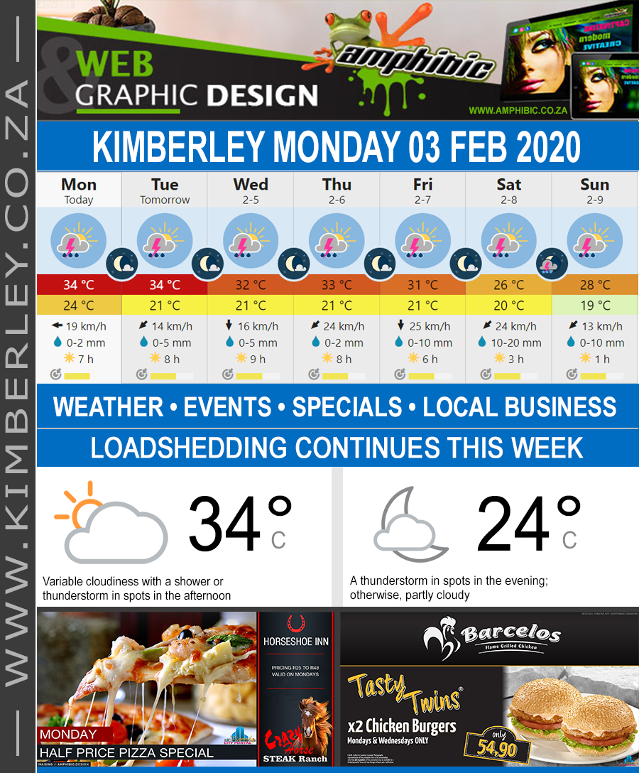 Today in Kimberley South Africa - Weather News Events 2020/02/03