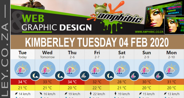 Today in Kimberley South Africa - Weather News Events 2020/02/04