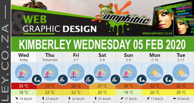 Today in Kimberley South Africa - Weather News Events 2020/02/05
